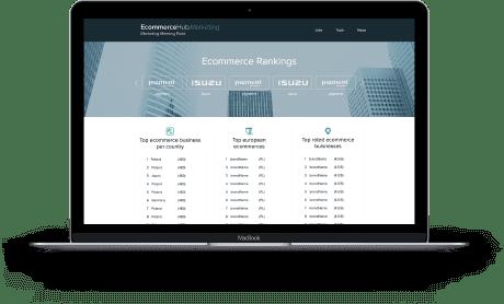 eCommerceHub